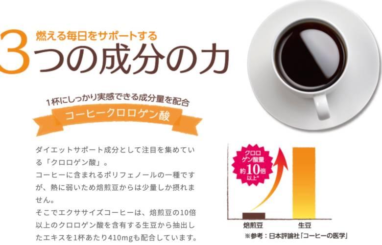 エクササイズコーヒーの効果・メリット