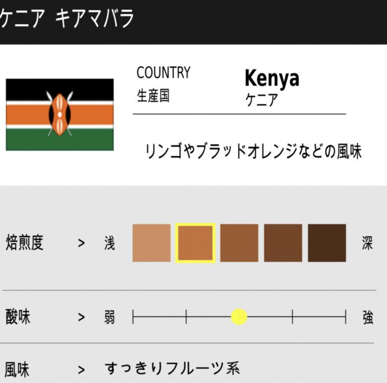ケニア キアマバラ
